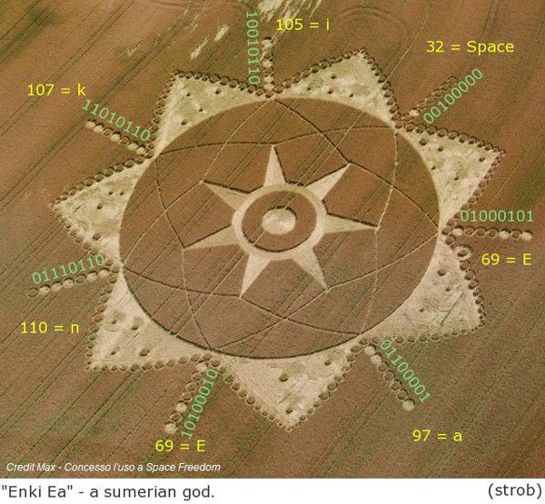 Anunnaki Message The Crop Circle Ea Enki Nibiru And