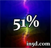 We are the 51 Percent – What will You Choose?