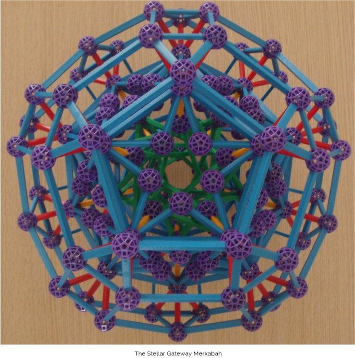 Pak jsem zjistil, přechodem od jednoduchého dvanáctistěn geometrii malé rhombicosidodecahedron (A5) bylo možné vytvořit více komplikované struktury (jako Stellar brány dole) se silnějším účinkem.  Tady jsem byl schopen vytvořit vnitřní i vnější plášť dodecahedral ve stejné struktuře - a to zvýšilo intenzitu.  Začlenění 5-špičaté hvězdy na pětibokými tvářích zesílený energii našeho vlastního Slunce (což je převážně páté dimenzionální Star).  Mnohem větší hvězdy mají energický buzení se rozprostírá přes více dimenzích
