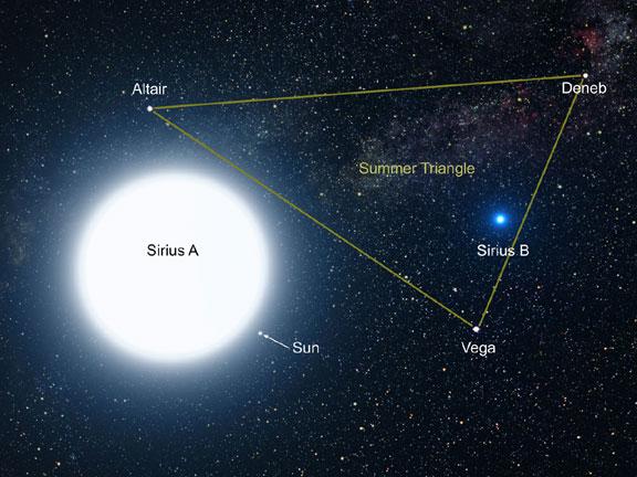 Sirius A & Sirius B