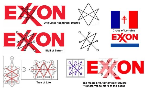 Exxon uses symbols and sigils as a way to represent Saturn. In astrotheology, Saturn is Satan. Did you ever wonder why we exchange rings during wedding ceremonies? The rings represent the rings of Saturn (Satan). Look no further than the pre-Christian Chritmas-time celebration of Saturnalia, which was a week of debauchery and drunkenness.