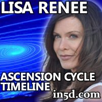 Lisa Renee 'Ascension Cycle Timeline' | in5d.com | Esoteric, Spiritual and Metaphysical Database