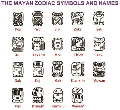 Mayan Zodiac Signs Meaning