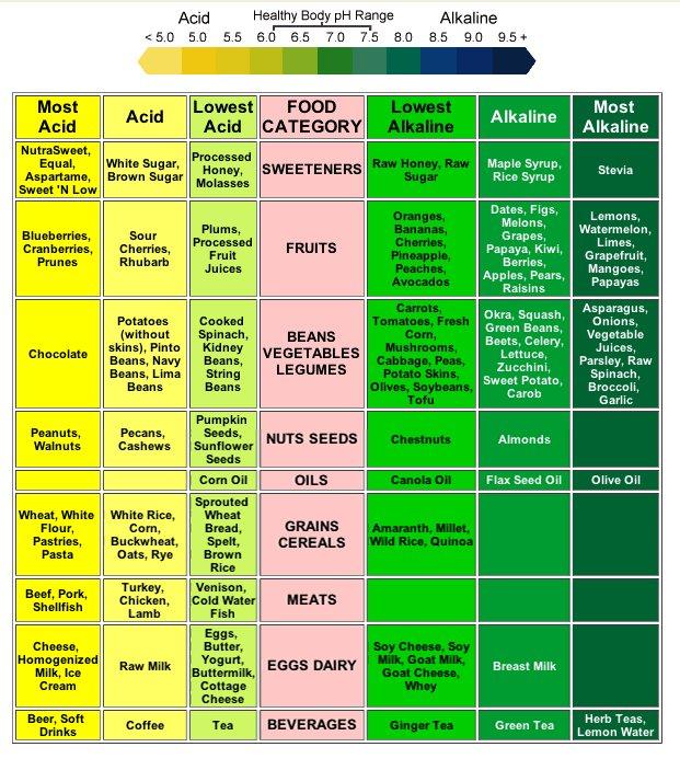omeprazole ranitidine famotidine vs